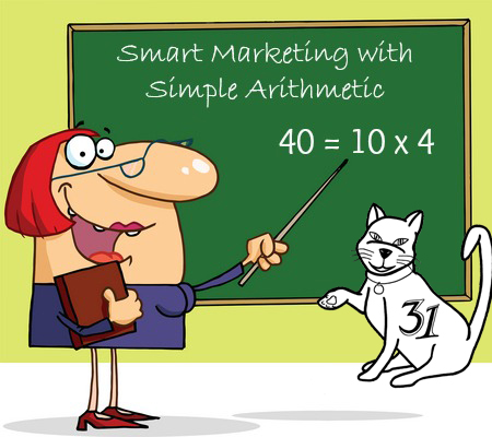 Smart Marketing with Simple Arithmetic: Forty Equals Ten Times Four